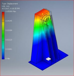 FEA-SLIDING SUPPORT