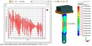 Finite Element Analysis 4
