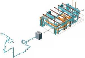 HVAC System 3