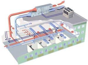 HVAC system 1
