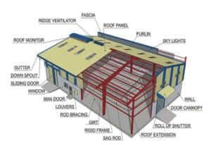 Industrial Structure Design Analysis 1