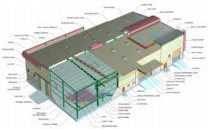 Industrial Structure Design Analysis 2