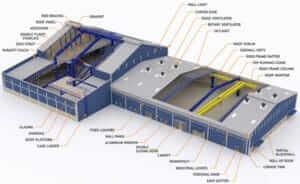 Industrial Structure Design Analysis PEB 2