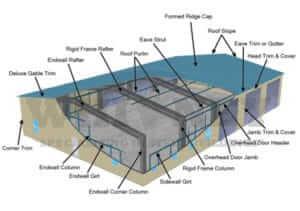 Industrial Structure Design Analysis PEB