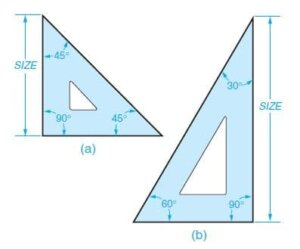 how to use triangle